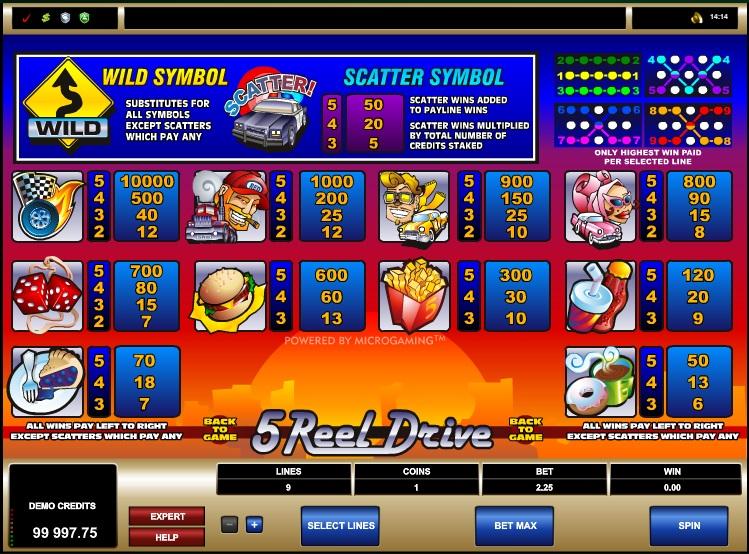 5 Reel Drive - sreenshot #3